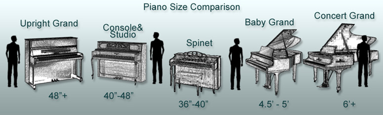 Grand Piano Sizes Pianos Tasmania Pianos Tasmania